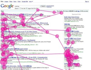 Eye Tracking de los resultados de Google