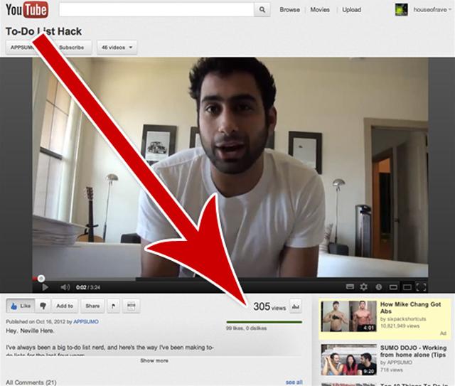 Cómo cuenta YouTube las reproducciones